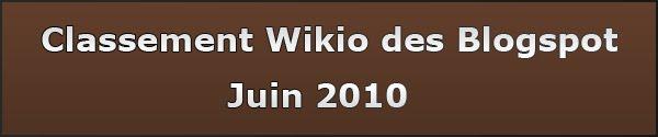 Classement Wikio
