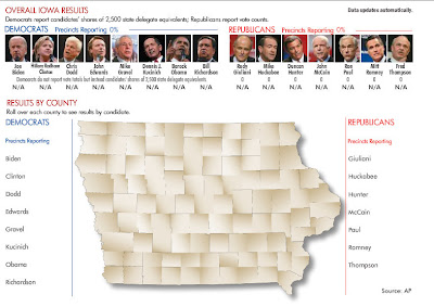 we saw that...: IOWA CAUCUS RESULTS 2008....2011©