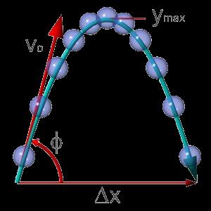 Ecuaciones de movimiento parabólico