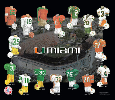 Miami Hurricanes Football Uniform and Team History | Heritage Uniforms