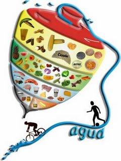Trompo alimenticio - Wikipedia, la enciclopedia libre