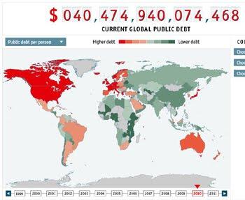 Τα χρέη των κρατών σε συνεχή ροη