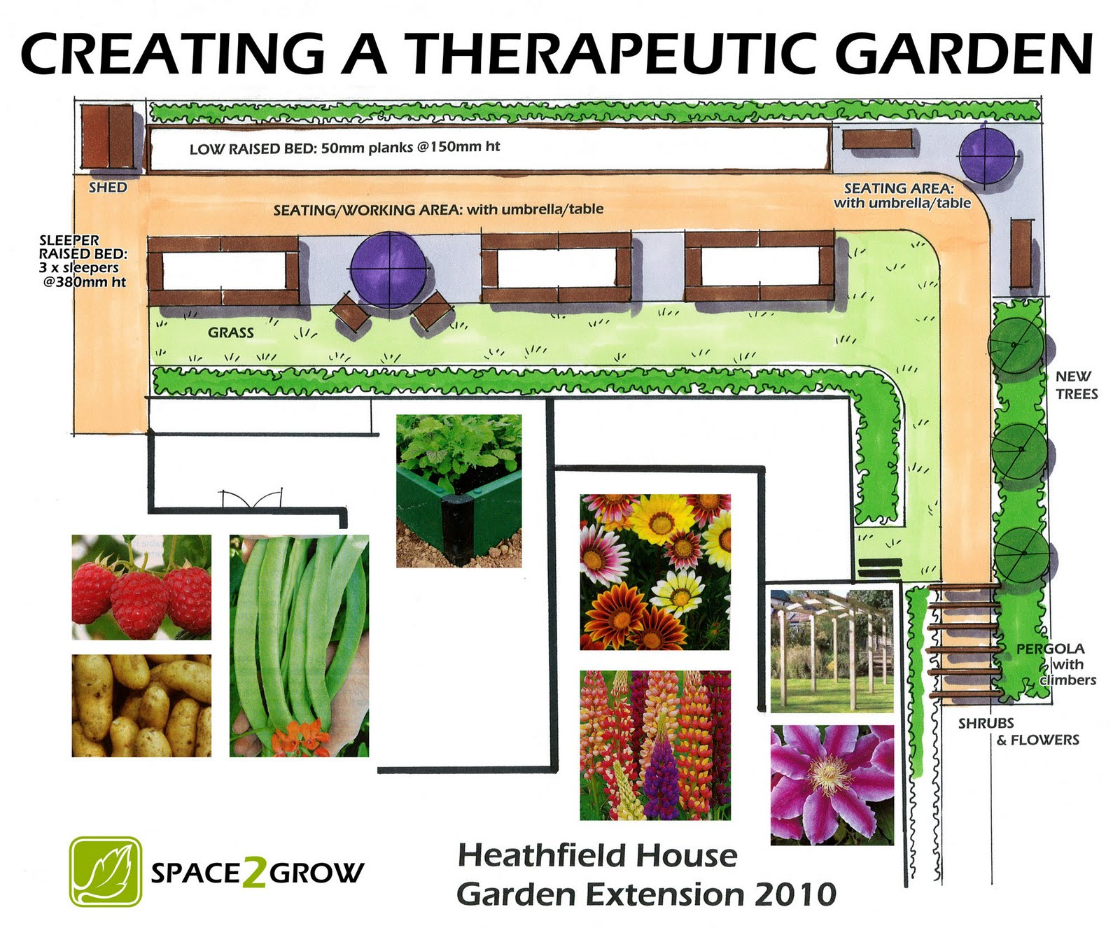 Space2grow heathfield house therapeutic garden plans for House to home garden planner