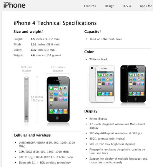 difference between ipod touch 3g and 4g. Does the iPod touch 4G really