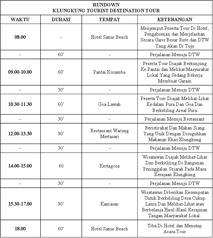 CONTOH RUNDOWN TOUR