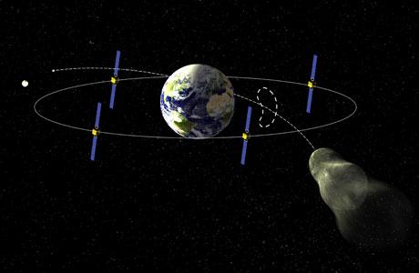 астероид Апофиз