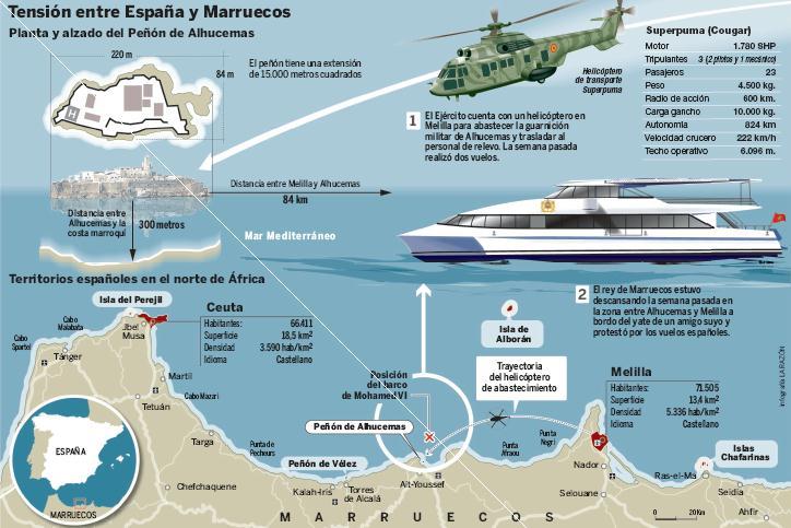 Yate Mohammed VI vs helicoptero español