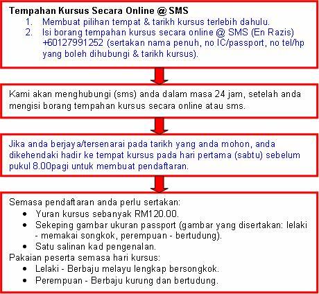 Panduan Tempahan Kursus Secara Online @ SMS