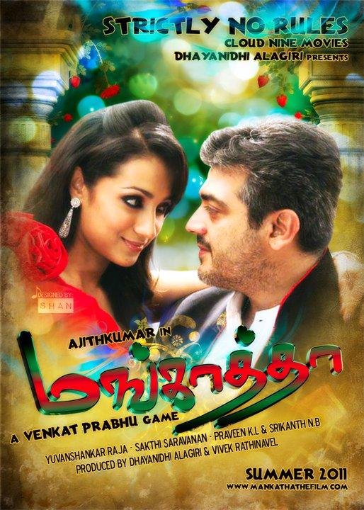 Cj7 Tamil Movie Free [Extra Quality] Download|Watch Movies Online Free [Extra Quality] No Sign Up Mankatha-movie-poster