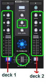 Internal mixer virtualDJ software