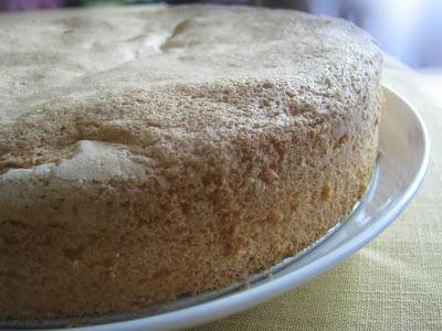 Olive oil cake recipes