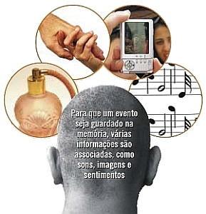 AudioBook Curso Completo de Memorização