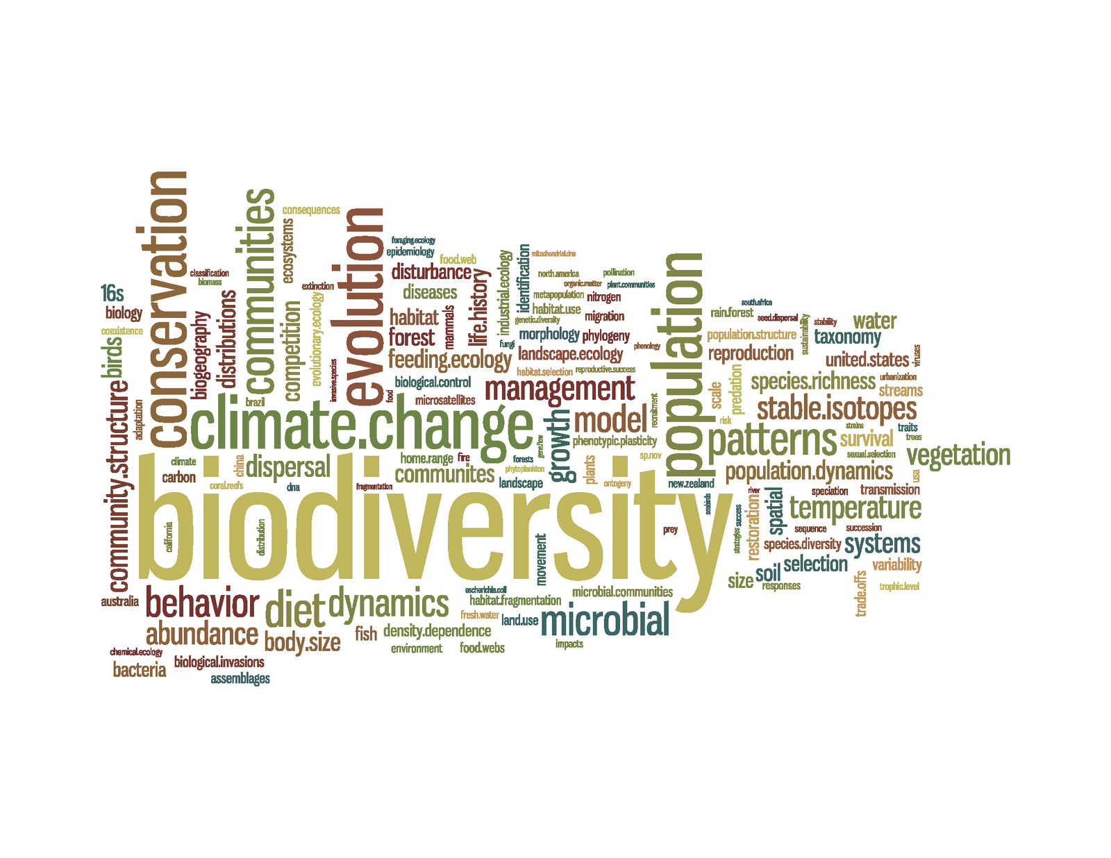 Ecology Word Cloud Stock Images - Image: 22491724