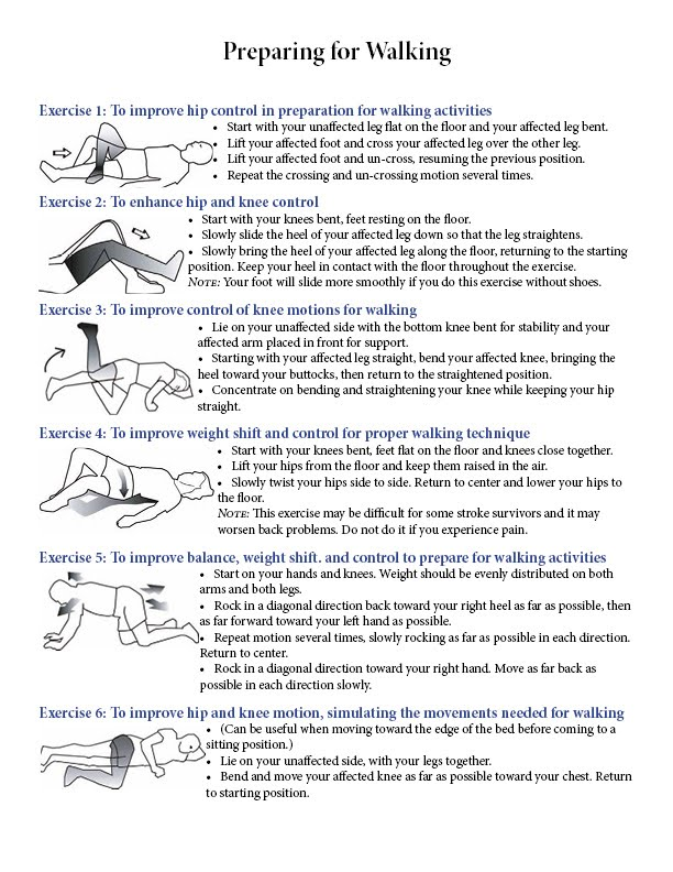 Stroke Wise In And Out Of Wheelchairs