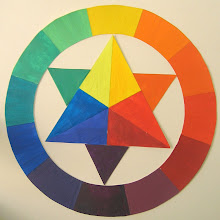 encaustic color wheel