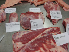 Pork Cuts With Names