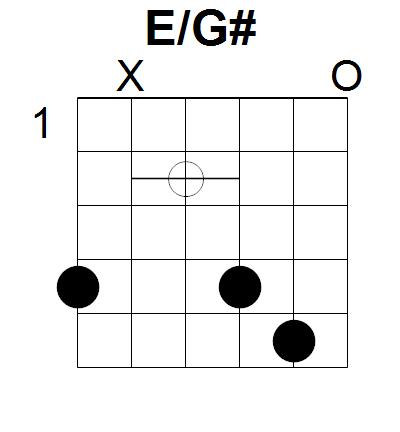 Guitar guitar chords b7 : Mandolin : mandolin chords b7 Mandolin Chords or Mandolin Chords ...