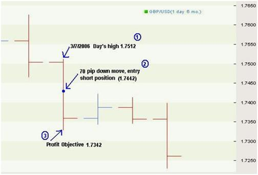 Barron keith information on binary options