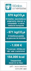 Compensação de emissões de CO2