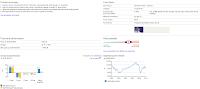Vanguard 500 Index Fund (VFINX)