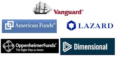 Top 5 Emerging Market Mutual Funds