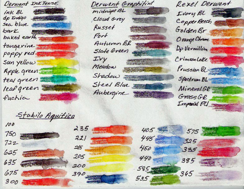Watercolor Color Names Range of Colors With Names