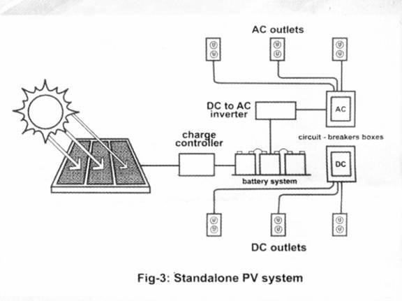 solar cells essay Solar panels represent solar collectors and sensible energy storage means photovoltaic cells or solar cells solar is cell is an equipment which converts solar energy into electrical energy photovoltaic cells are currently used to operate solar devices photovoltaic cells contain certain chemicals which may undergo chemical reactions.