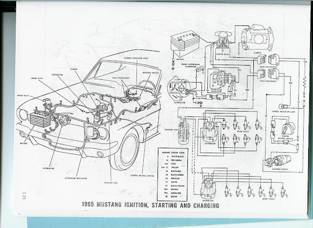 65+ignition+starting+and+charging the care and feeding of ponies 1965 mustang wiring diagrams 1965 mustang wiring diagram pdf at edmiracle.co