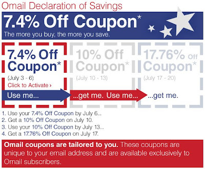 Discount coupons for overstock