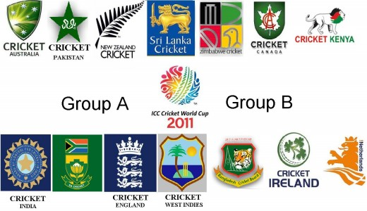 cricket world cup 2011 logo. Cricket+world+cup+2011+