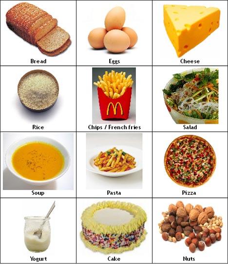 Urban Dictionary Fast Food