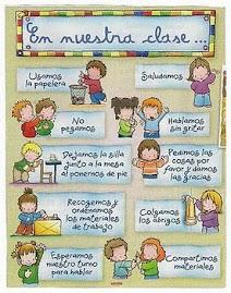 LAS NORMAS DE LA CLASE