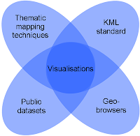 Master maps using kml for thematic mapping research paper now due to their huge public interest and relative accessibility geobrowsers are potentially capable of bringing thematic maps or visualizations to a wider sciox Choice Image