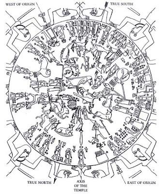 zodiaco egipcio