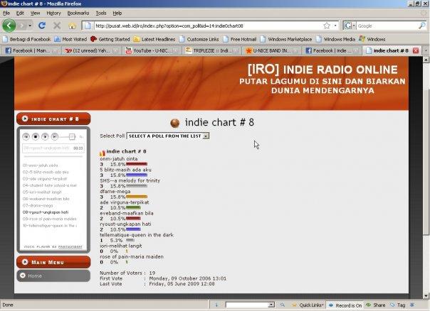 003 SEMUA SEMU - Mr. RyOuSt Band Indie Purworejo