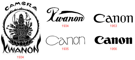 Transformation of Corporate Logos