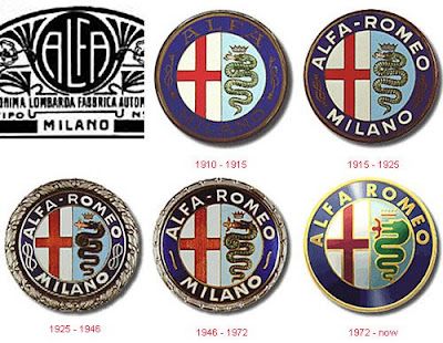 Alfa Romeo - Evolution of Logos & Brand