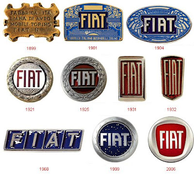 Fiat - Evolution of Logos & Brand