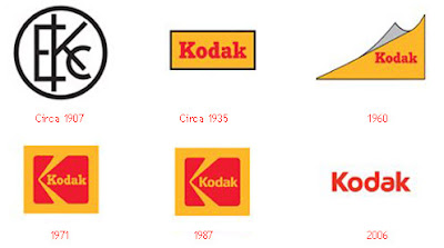 Kodak - Evolution of Logos & Brand