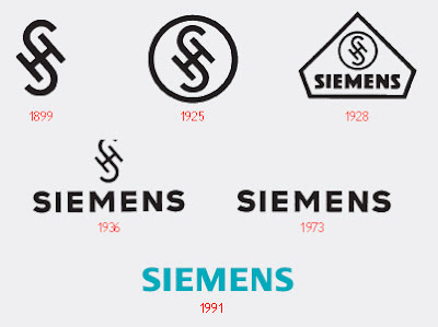Siemens - Evolution of Logos & Brand
