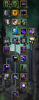 Shadow Priest DPS