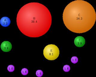 Page Rank Math Equation