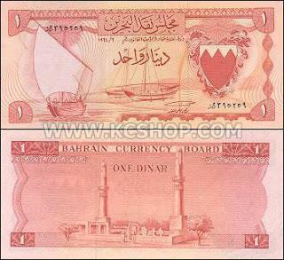 Currency forex online trading qatar