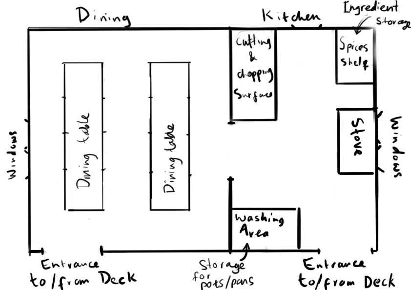 Chinese Junk Project: Kitchen and Dining Concepts and Layout