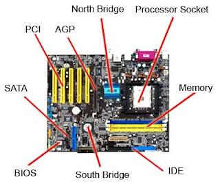 http://3.bp.blogspot.com/_yc4ysWFuXkI/TGCo-lqGTdI/AAAAAAAAAEc/YpLuqfZU-X4/s1600/motherboard+2.jpg