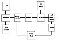Ac Servo Motor Control Algorithm as well Person Selling Car besides P 0900c152800ad9ee moreover Clark Forklift Wiring Diagram furthermore  on auto gate wiring diagram pdf