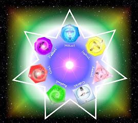Mandala dei 7 Sigilli