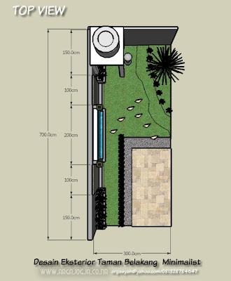 Desain Eksterior Taman Belakang Minimalist
