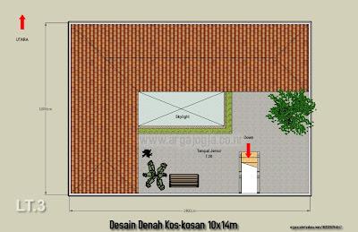 Desain Rumah Kontrakan 4 Pintu