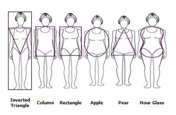 body shapes plus size